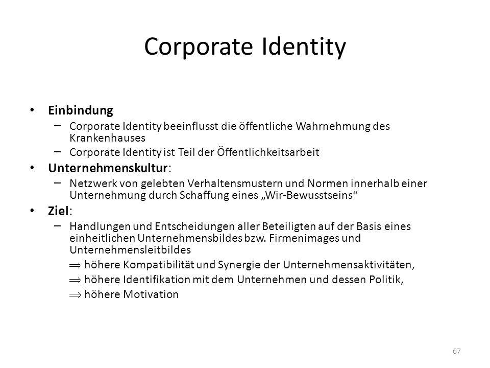 Corporate Identity Einbindung – Corporate Identity beeinflusst die öffentliche Wahrnehmung des Krankenhauses – Corporate Identity ist Teil der Öffentlichkeitsarbeit Unternehmenskultur: – Netzwerk von gelebten Verhaltensmustern und Normen innerhalb einer Unternehmung durch Schaffung eines Wir-Bewusstseins Ziel: – Handlungen und Entscheidungen aller Beteiligten auf der Basis eines einheitlichen Unternehmensbildes bzw.
