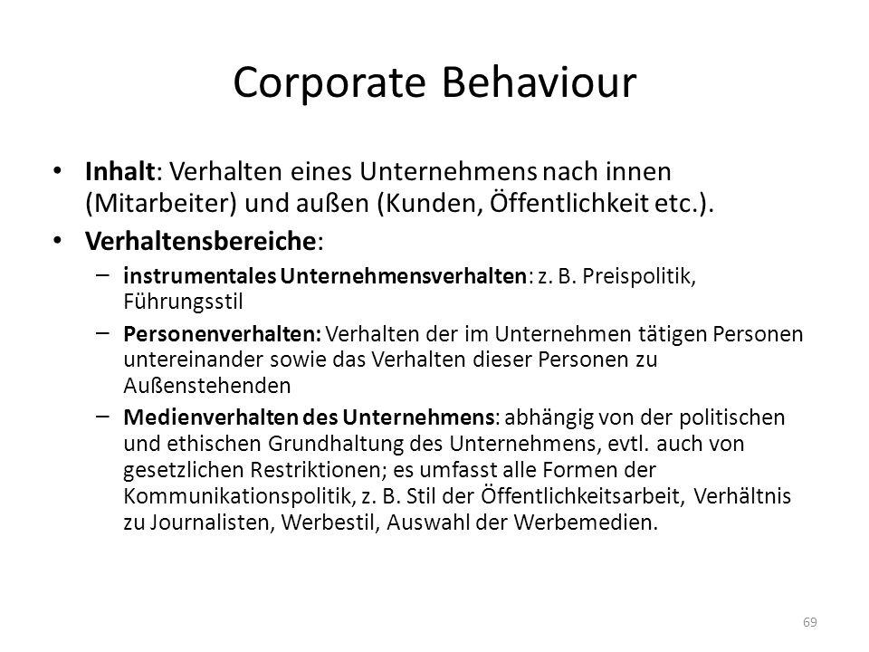 Corporate Behaviour Inhalt: Verhalten eines Unternehmens nach innen (Mitarbeiter) und außen (Kunden, Öffentlichkeit etc.). Verhaltensbereiche: – instr