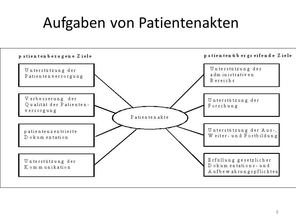 Aufgaben von Patientenakten 8