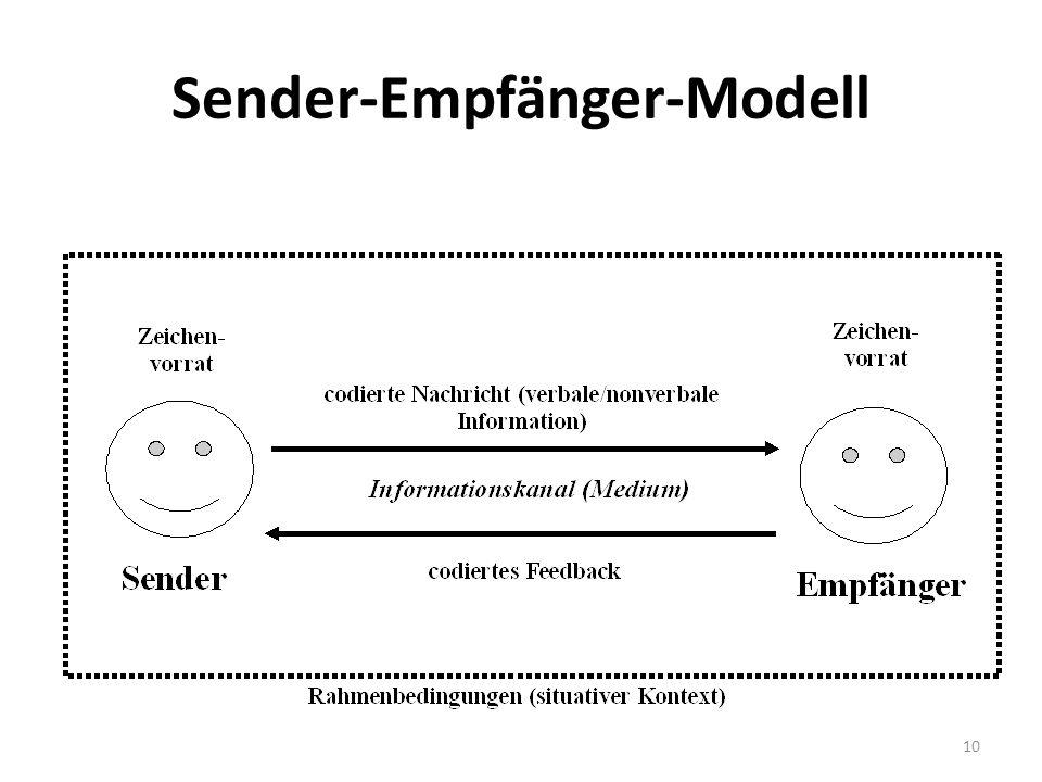 Sender-Empfänger-Modell 10