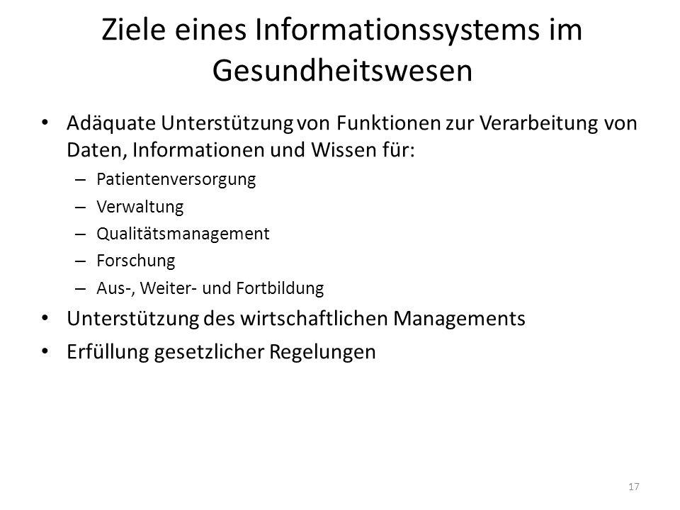 Ziele eines Informationssystems im Gesundheitswesen Adäquate Unterstützung von Funktionen zur Verarbeitung von Daten, Informationen und Wissen für: –