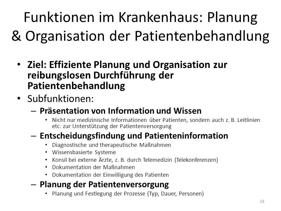 Funktionen im Krankenhaus: Planung & Organisation der Patientenbehandlung Ziel: Effiziente Planung und Organisation zur reibungslosen Durchführung der