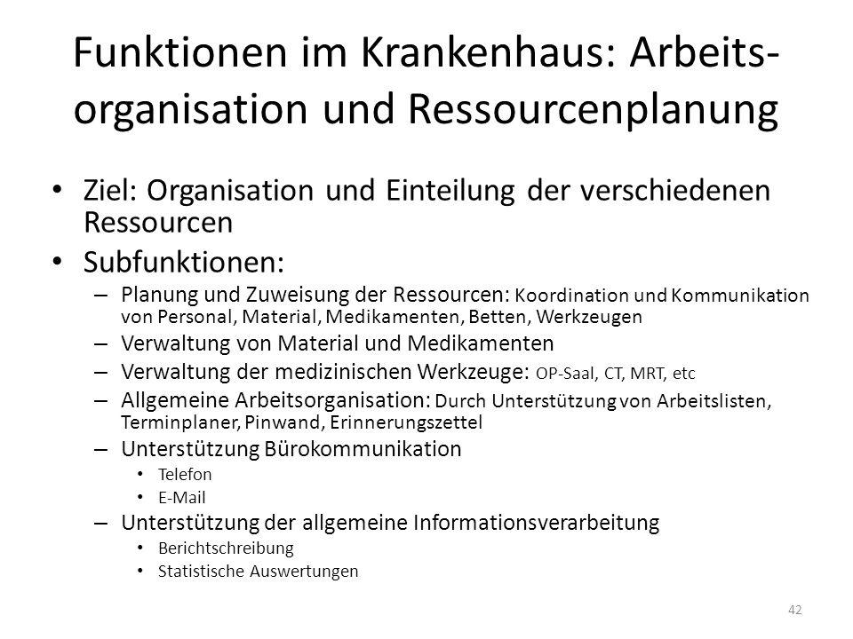 Funktionen im Krankenhaus: Arbeits- organisation und Ressourcenplanung Ziel: Organisation und Einteilung der verschiedenen Ressourcen Subfunktionen: –