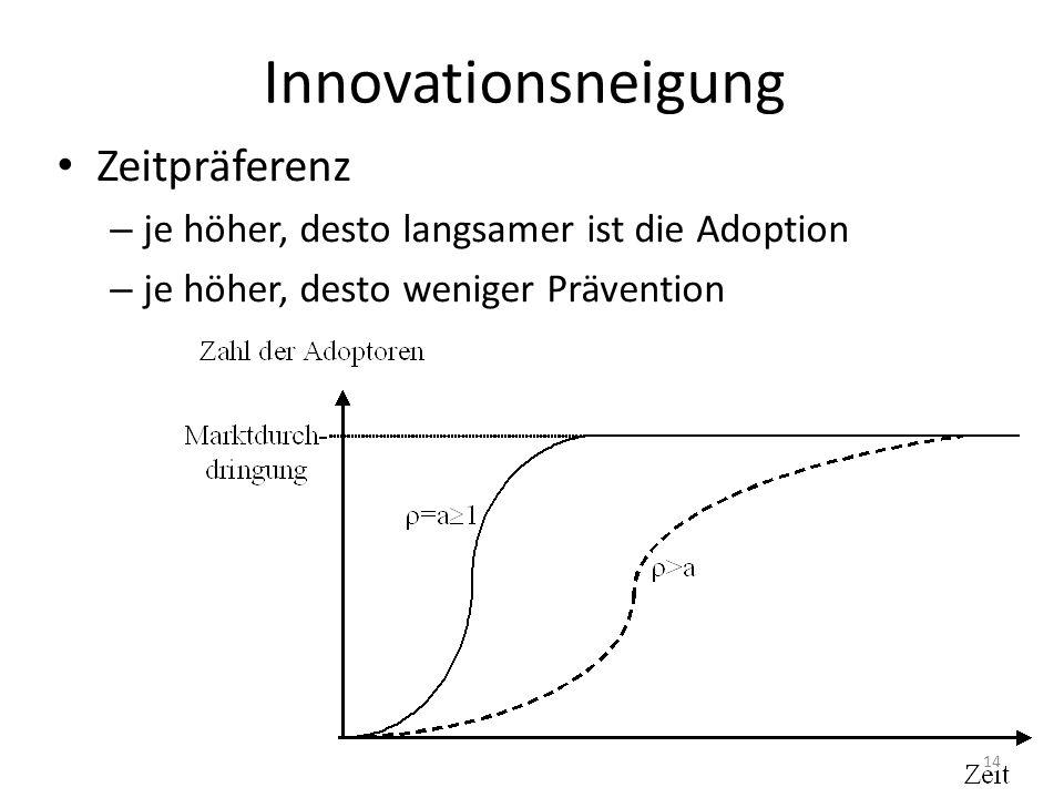 Innovationsneigung Zeitpräferenz – je höher, desto langsamer ist die Adoption – je höher, desto weniger Prävention 14