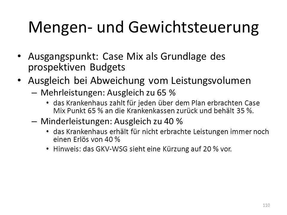 Mengen- und Gewichtsteuerung Ausgangspunkt: Case Mix als Grundlage des prospektiven Budgets Ausgleich bei Abweichung vom Leistungsvolumen – Mehrleistu