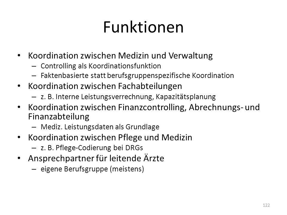 Funktionen Koordination zwischen Medizin und Verwaltung – Controlling als Koordinationsfunktion – Faktenbasierte statt berufsgruppenspezifische Koordi