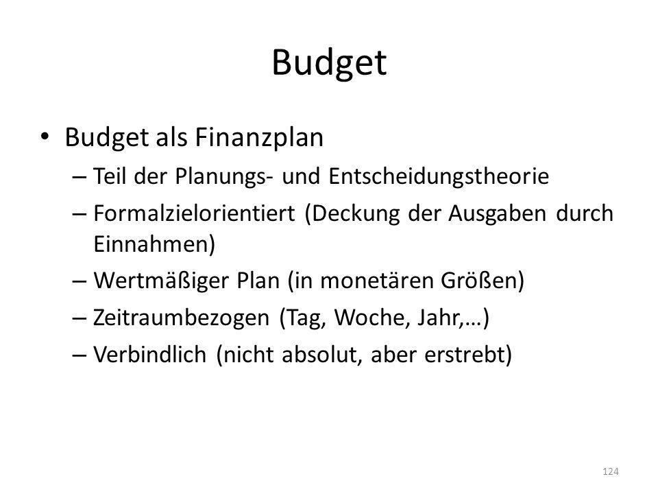 Budget Budget als Finanzplan – Teil der Planungs- und Entscheidungstheorie – Formalzielorientiert (Deckung der Ausgaben durch Einnahmen) – Wertmäßiger