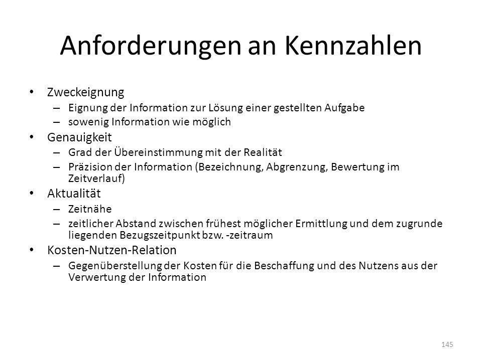 Anforderungen an Kennzahlen Zweckeignung – Eignung der Information zur Lösung einer gestellten Aufgabe – sowenig Information wie möglich Genauigkeit –