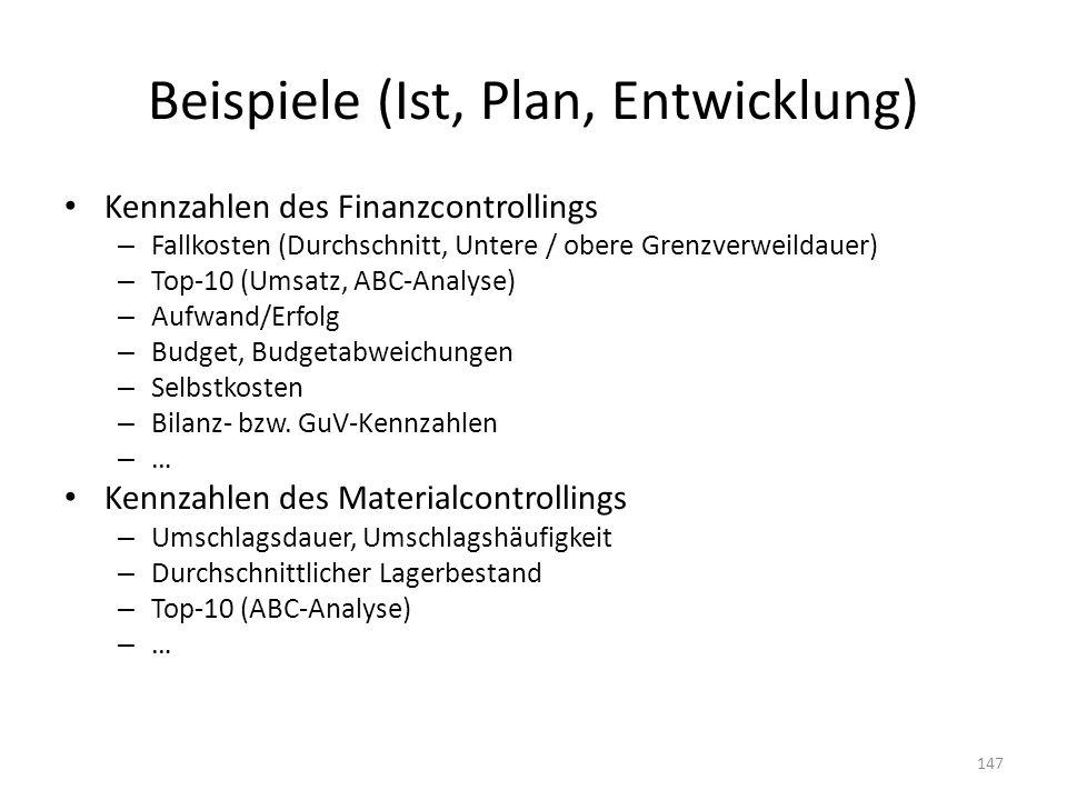 Beispiele (Ist, Plan, Entwicklung) Kennzahlen des Finanzcontrollings – Fallkosten (Durchschnitt, Untere / obere Grenzverweildauer) – Top-10 (Umsatz, A