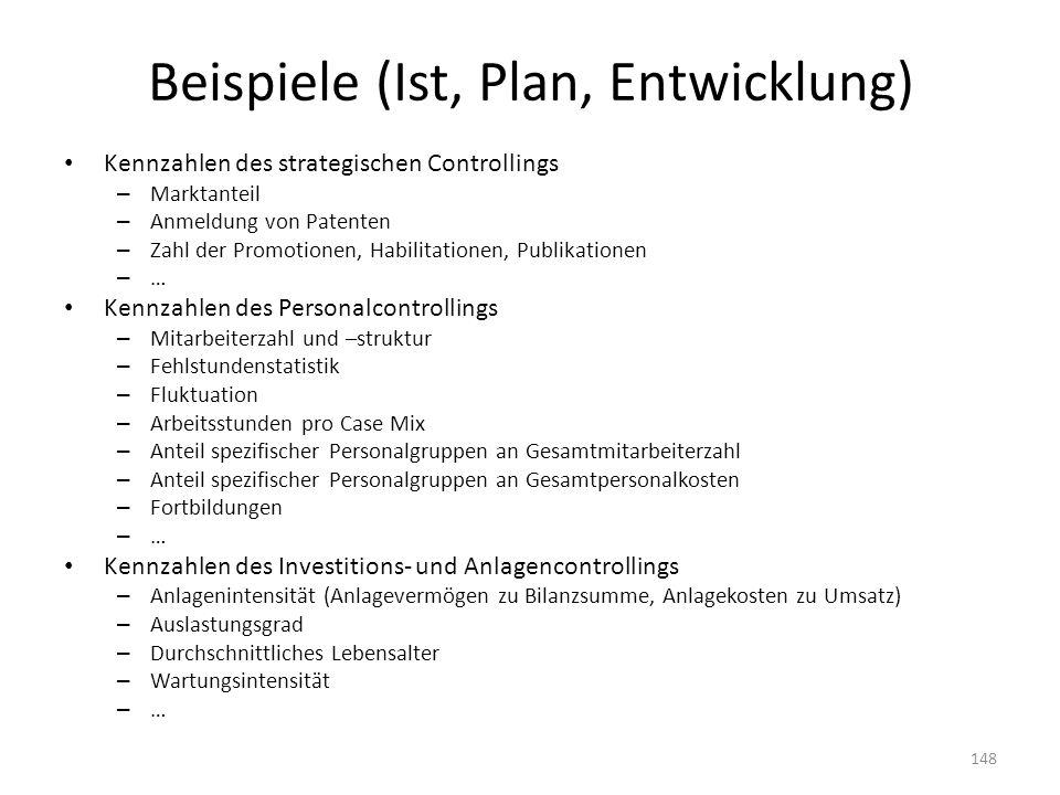 Beispiele (Ist, Plan, Entwicklung) Kennzahlen des strategischen Controllings – Marktanteil – Anmeldung von Patenten – Zahl der Promotionen, Habilitati