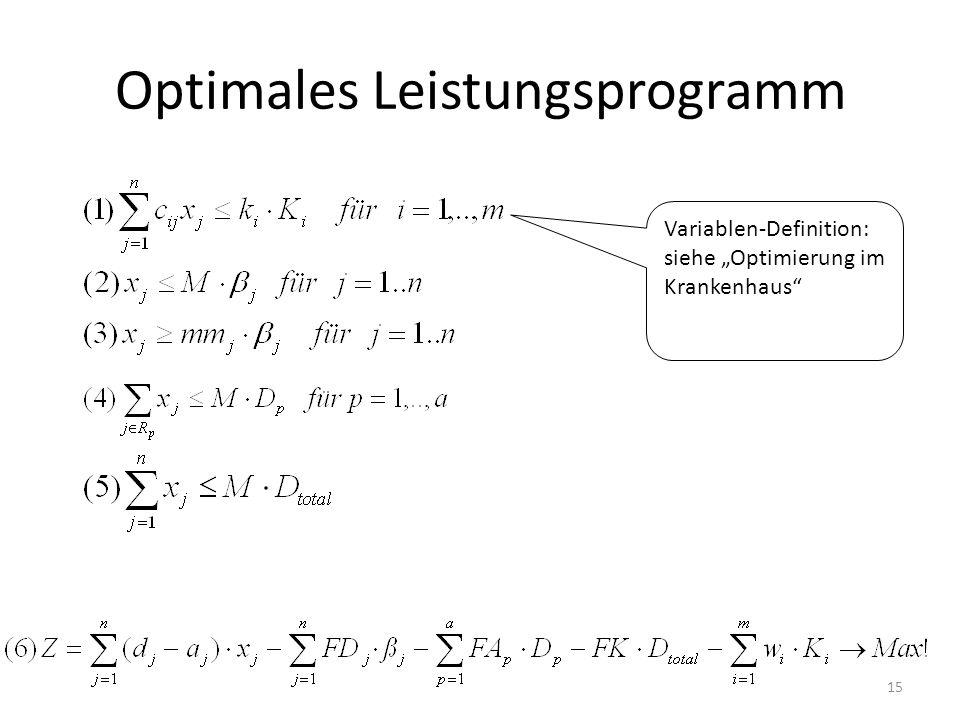 Optimales Leistungsprogramm Variablen-Definition: siehe Optimierung im Krankenhaus 15