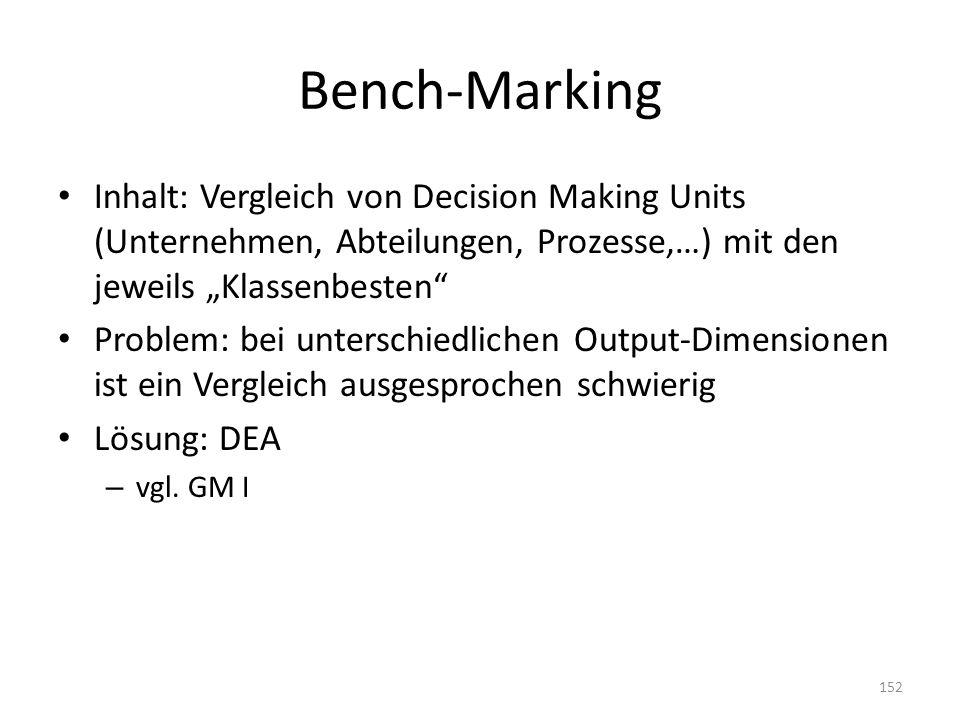 Bench-Marking Inhalt: Vergleich von Decision Making Units (Unternehmen, Abteilungen, Prozesse,…) mit den jeweils Klassenbesten Problem: bei unterschie