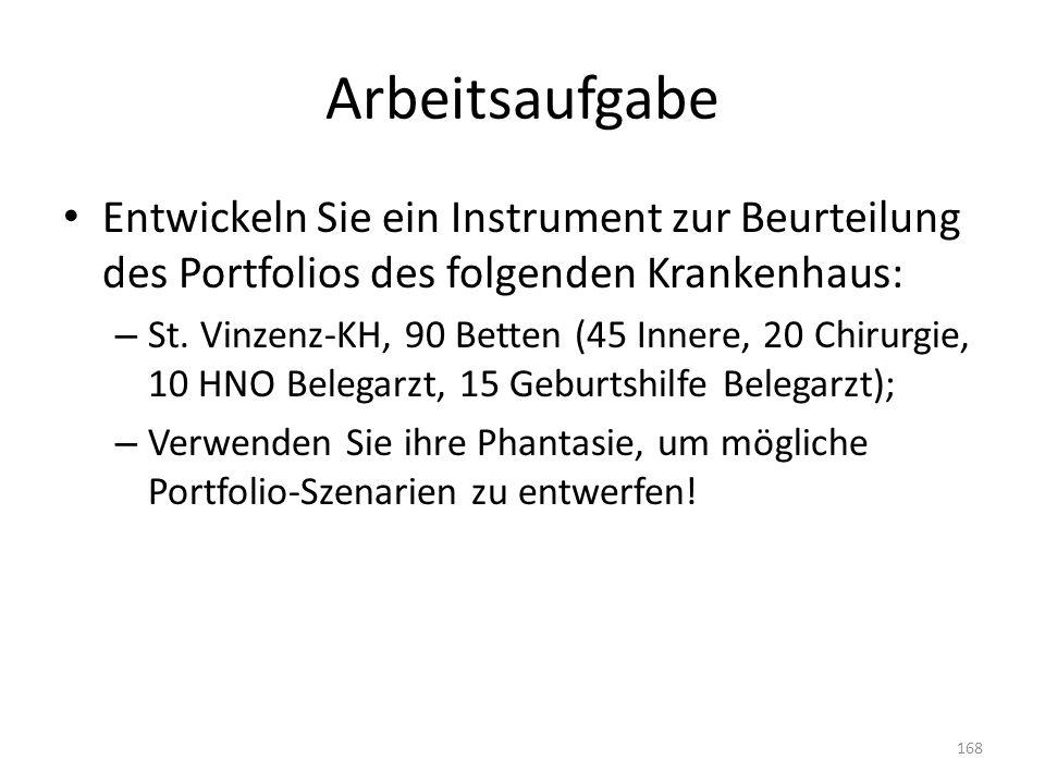 Arbeitsaufgabe Entwickeln Sie ein Instrument zur Beurteilung des Portfolios des folgenden Krankenhaus: – St. Vinzenz-KH, 90 Betten (45 Innere, 20 Chir