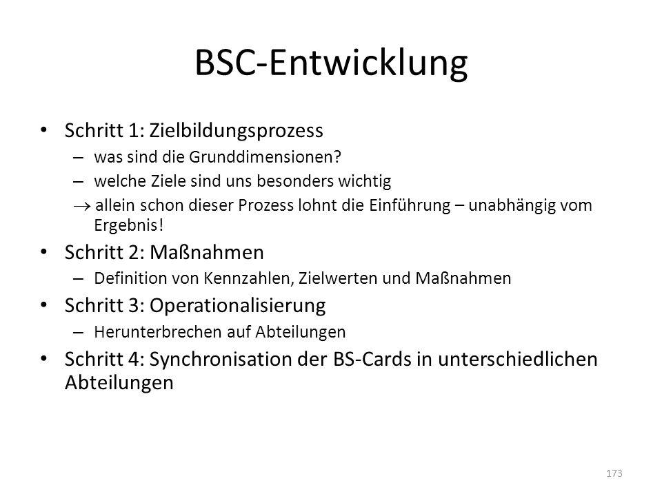 BSC-Entwicklung Schritt 1: Zielbildungsprozess – was sind die Grunddimensionen? – welche Ziele sind uns besonders wichtig allein schon dieser Prozess