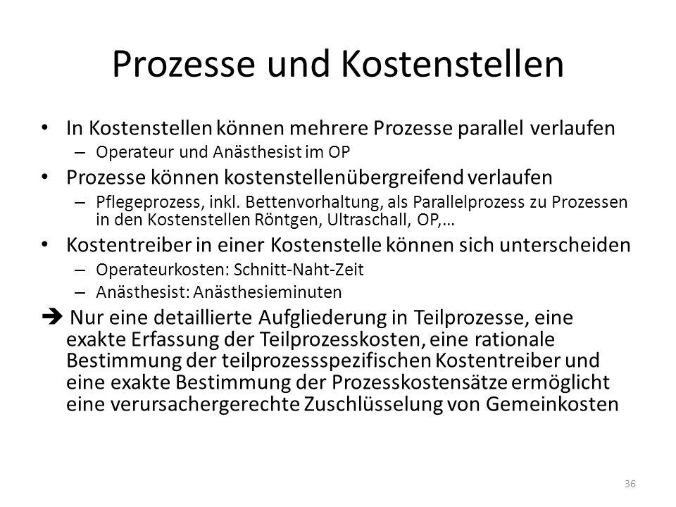 Prozesse und Kostenstellen In Kostenstellen können mehrere Prozesse parallel verlaufen – Operateur und Anästhesist im OP Prozesse können kostenstellen