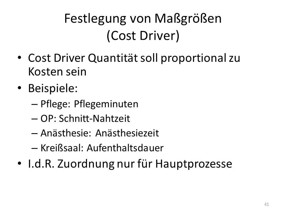 Festlegung von Maßgrößen (Cost Driver) Cost Driver Quantität soll proportional zu Kosten sein Beispiele: – Pflege: Pflegeminuten – OP: Schnitt-Nahtzei