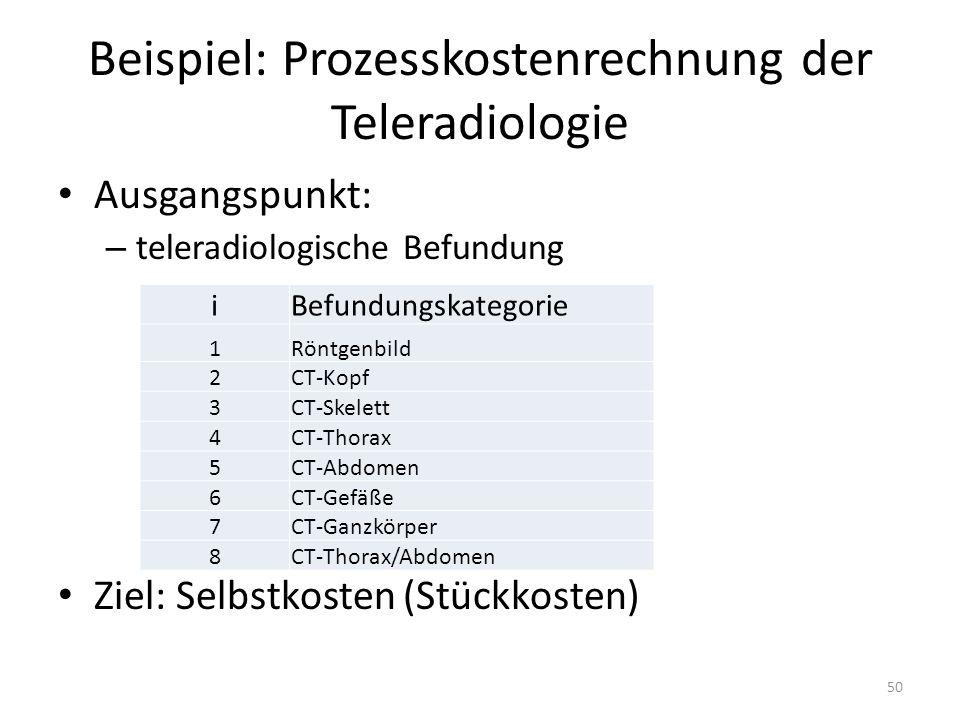 Beispiel: Prozesskostenrechnung der Teleradiologie Ausgangspunkt: – teleradiologische Befundung Ziel: Selbstkosten (Stückkosten) iBefundungskategorie