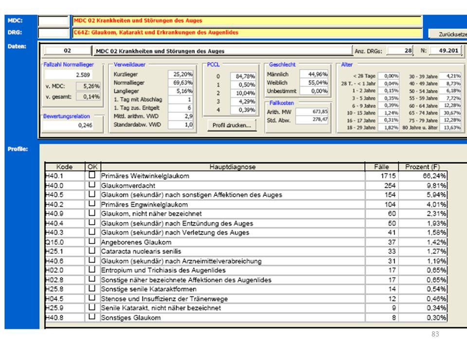 http://www.g-drg.de/cms/index.php/inek_site_de/content/view/full/1629 83