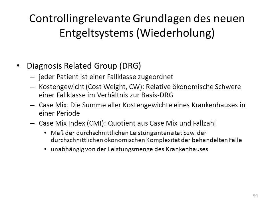 Controllingrelevante Grundlagen des neuen Entgeltsystems (Wiederholung) Diagnosis Related Group (DRG) – jeder Patient ist einer Fallklasse zugeordnet
