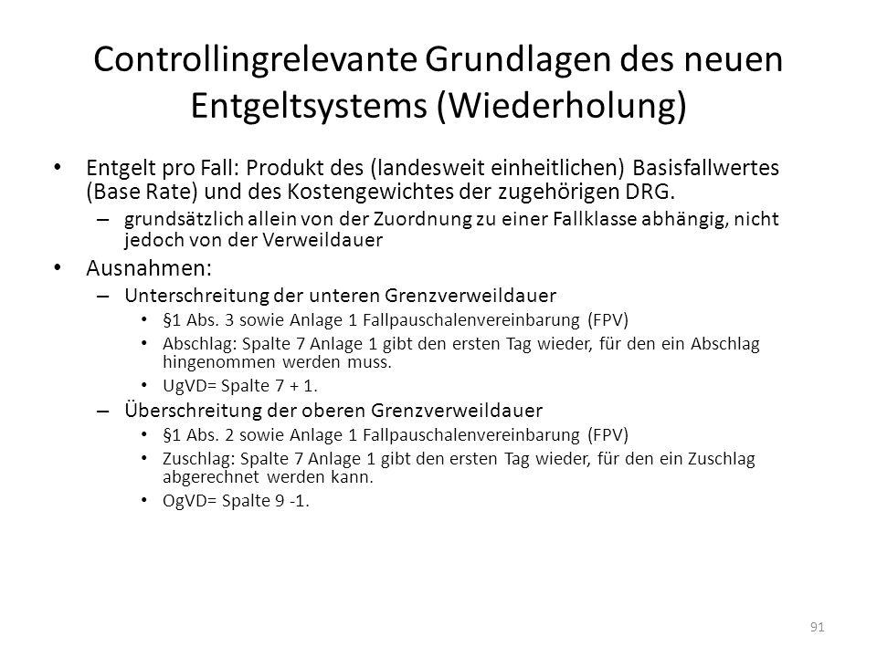 Controllingrelevante Grundlagen des neuen Entgeltsystems (Wiederholung) Entgelt pro Fall: Produkt des (landesweit einheitlichen) Basisfallwertes (Base
