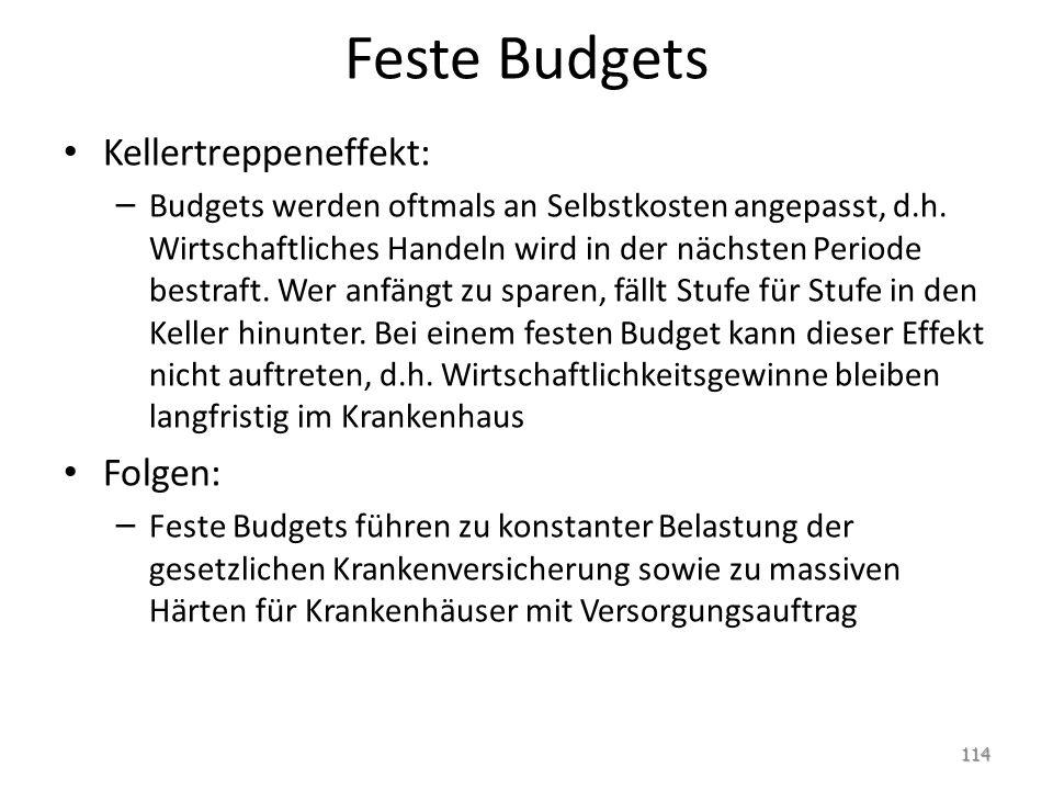 Feste Budgets Kellertreppeneffekt: – Budgets werden oftmals an Selbstkosten angepasst, d.h. Wirtschaftliches Handeln wird in der nächsten Periode best