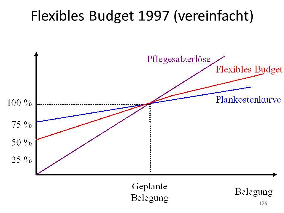 Flexibles Budget 1997 (vereinfacht) 126