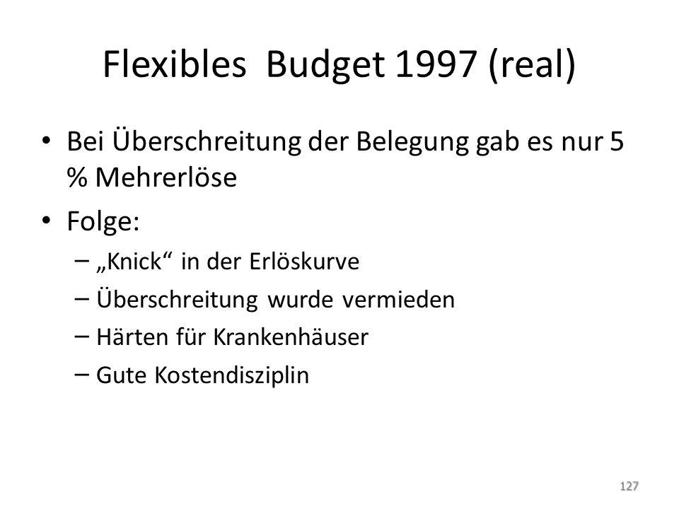 Flexibles Budget 1997 (real) Bei Überschreitung der Belegung gab es nur 5 % Mehrerlöse Folge: – Knick in der Erlöskurve – Überschreitung wurde vermieden – Härten für Krankenhäuser – Gute Kostendisziplin 127
