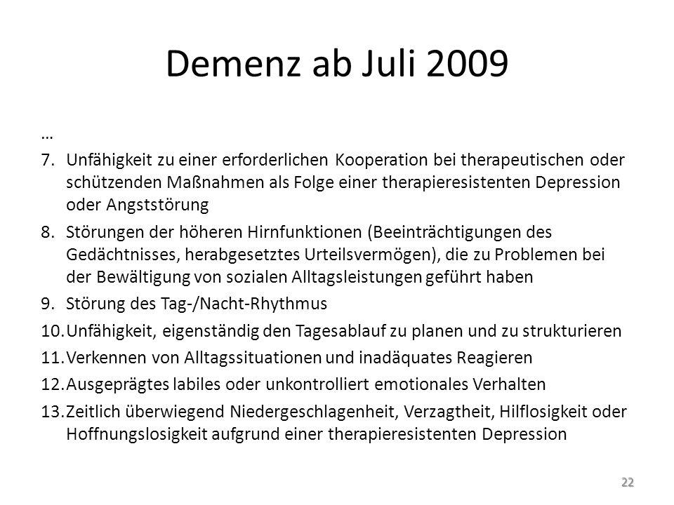 Demenz ab Juli 2009 … 7.Unfähigkeit zu einer erforderlichen Kooperation bei therapeutischen oder schützenden Maßnahmen als Folge einer therapieresistenten Depression oder Angststörung 8.Störungen der höheren Hirnfunktionen (Beeinträchtigungen des Gedächtnisses, herabgesetztes Urteilsvermögen), die zu Problemen bei der Bewältigung von sozialen Alltagsleistungen geführt haben 9.Störung des Tag-/Nacht-Rhythmus 10.Unfähigkeit, eigenständig den Tagesablauf zu planen und zu strukturieren 11.Verkennen von Alltagssituationen und inadäquates Reagieren 12.Ausgeprägtes labiles oder unkontrolliert emotionales Verhalten 13.Zeitlich überwiegend Niedergeschlagenheit, Verzagtheit, Hilflosigkeit oder Hoffnungslosigkeit aufgrund einer therapieresistenten Depression 22