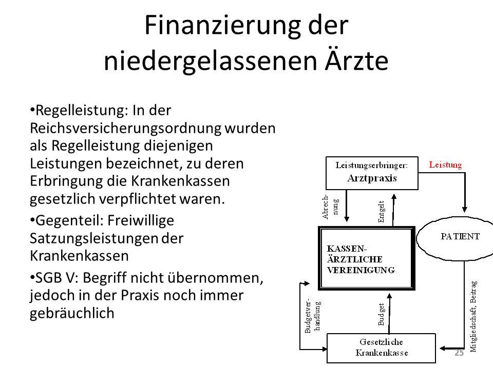 Finanzierung der niedergelassenen Ärzte Regelleistung: In der Reichsversicherungsordnung wurden als Regelleistung diejenigen Leistungen bezeichnet, zu deren Erbringung die Krankenkassen gesetzlich verpflichtet waren.