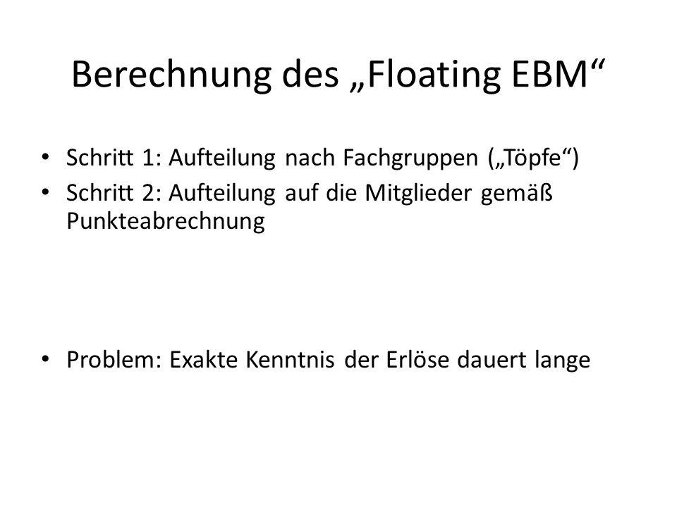 Berechnung des Floating EBM Schritt 1: Aufteilung nach Fachgruppen (Töpfe) Schritt 2: Aufteilung auf die Mitglieder gemäß Punkteabrechnung Problem: Exakte Kenntnis der Erlöse dauert lange