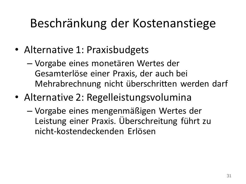 Beschränkung der Kostenanstiege Alternative 1: Praxisbudgets – Vorgabe eines monetären Wertes der Gesamterlöse einer Praxis, der auch bei Mehrabrechnung nicht überschritten werden darf Alternative 2: Regelleistungsvolumina – Vorgabe eines mengenmäßigen Wertes der Leistung einer Praxis.