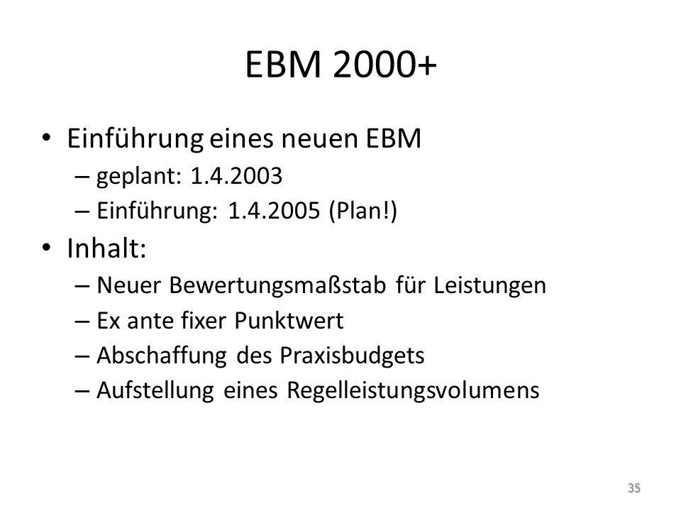 EBM 2000+ Einführung eines neuen EBM – geplant: 1.4.2003 – Einführung: 1.4.2005 (Plan!) Inhalt: – Neuer Bewertungsmaßstab für Leistungen – Ex ante fixer Punktwert – Abschaffung des Praxisbudgets – Aufstellung eines Regelleistungsvolumens 35