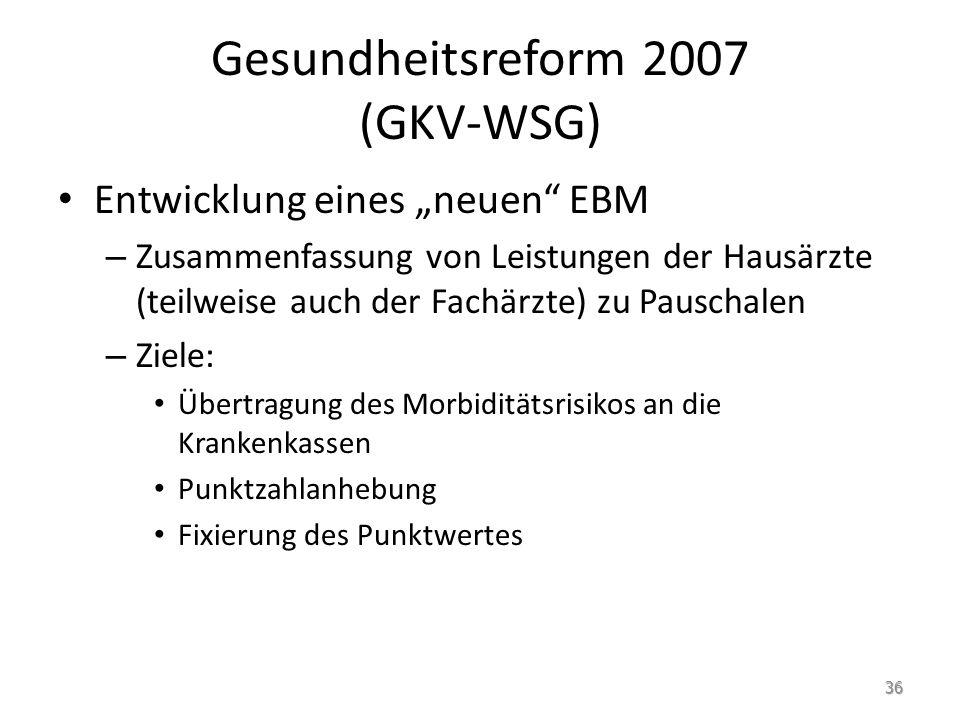 Gesundheitsreform 2007 (GKV-WSG) Entwicklung eines neuen EBM – Zusammenfassung von Leistungen der Hausärzte (teilweise auch der Fachärzte) zu Pauschalen – Ziele: Übertragung des Morbiditätsrisikos an die Krankenkassen Punktzahlanhebung Fixierung des Punktwertes 36