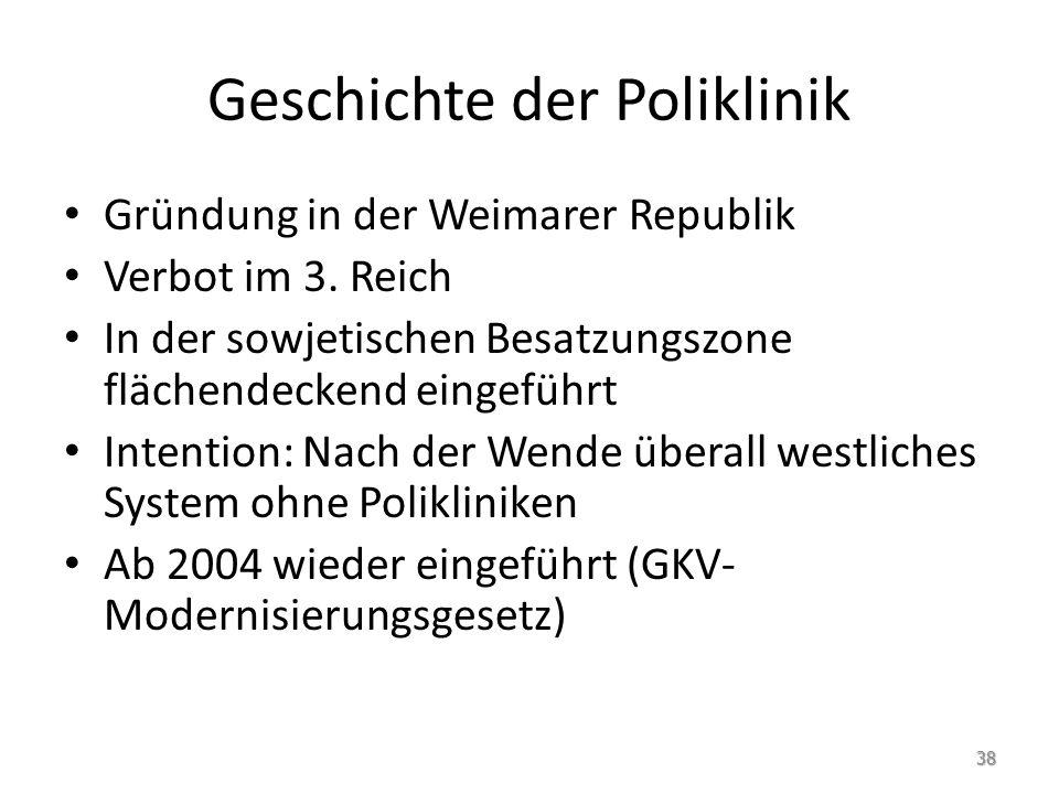 Geschichte der Poliklinik Gründung in der Weimarer Republik Verbot im 3. Reich In der sowjetischen Besatzungszone flächendeckend eingeführt Intention: