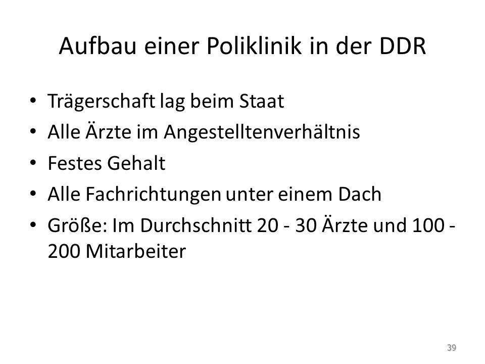 Aufbau einer Poliklinik in der DDR Trägerschaft lag beim Staat Alle Ärzte im Angestelltenverhältnis Festes Gehalt Alle Fachrichtungen unter einem Dach