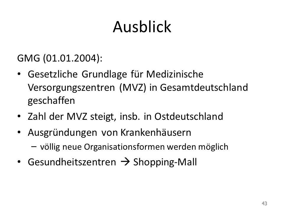 Ausblick GMG (01.01.2004): Gesetzliche Grundlage für Medizinische Versorgungszentren (MVZ) in Gesamtdeutschland geschaffen Zahl der MVZ steigt, insb.