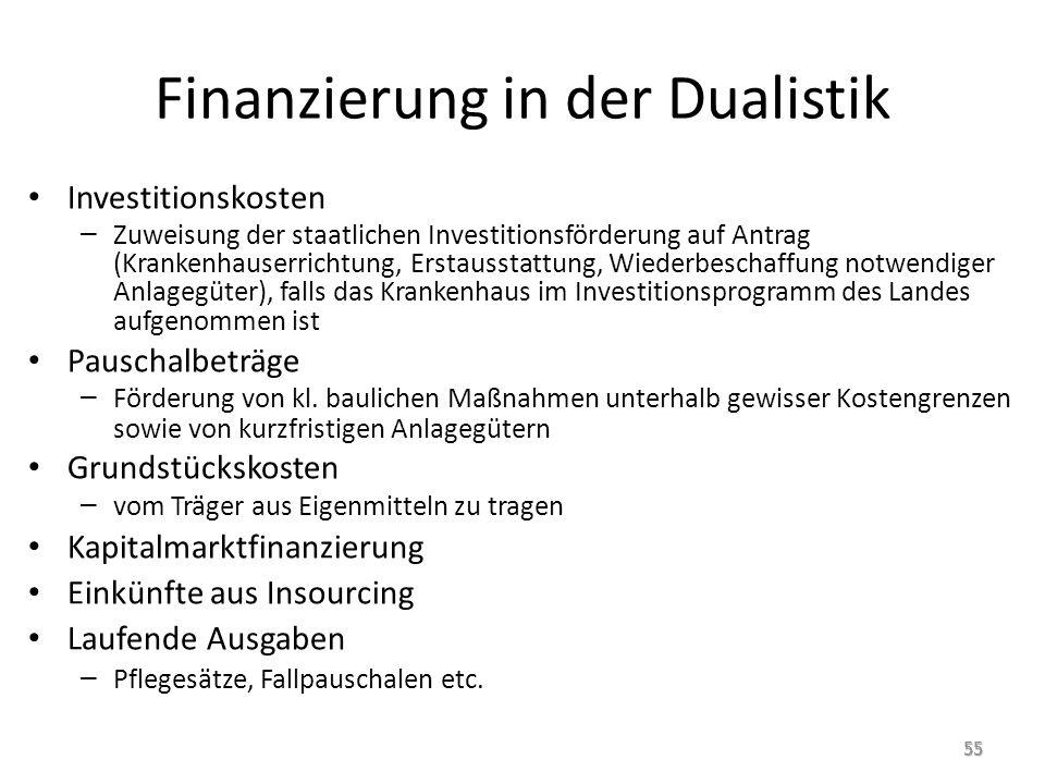 Finanzierung in der Dualistik Investitionskosten – Zuweisung der staatlichen Investitionsförderung auf Antrag (Krankenhauserrichtung, Erstausstattung,