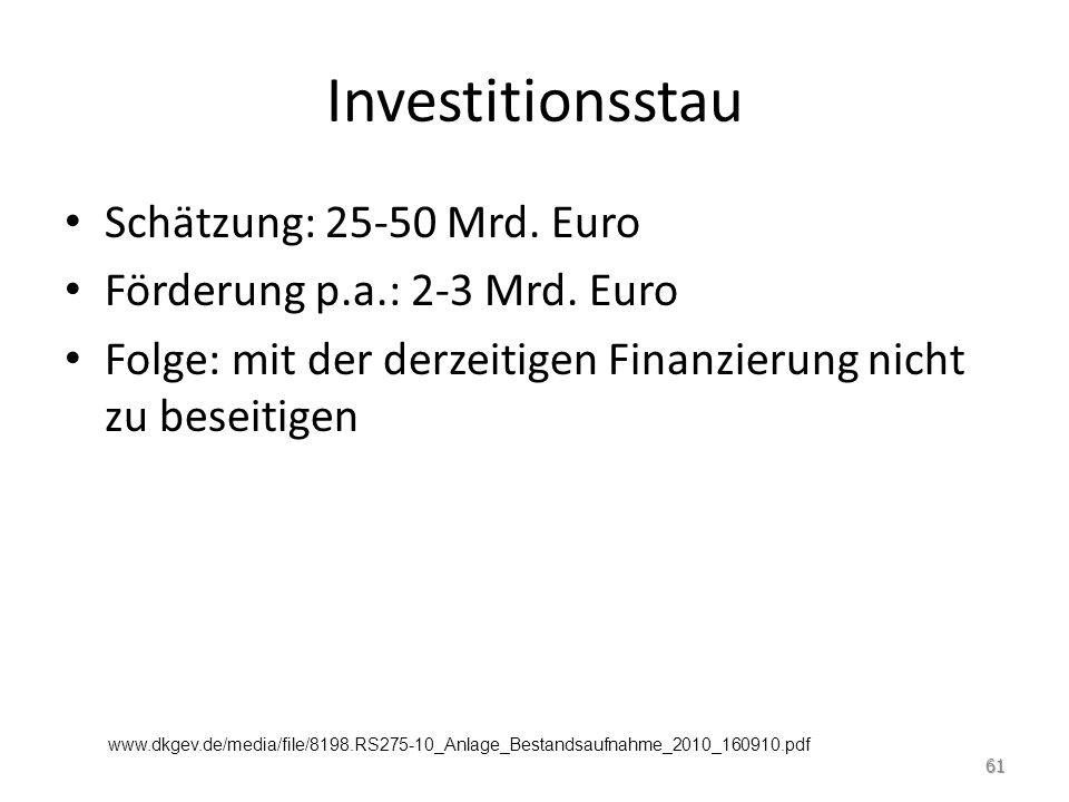 Investitionsstau Schätzung: 25-50 Mrd. Euro Förderung p.a.: 2-3 Mrd. Euro Folge: mit der derzeitigen Finanzierung nicht zu beseitigen www.dkgev.de/med