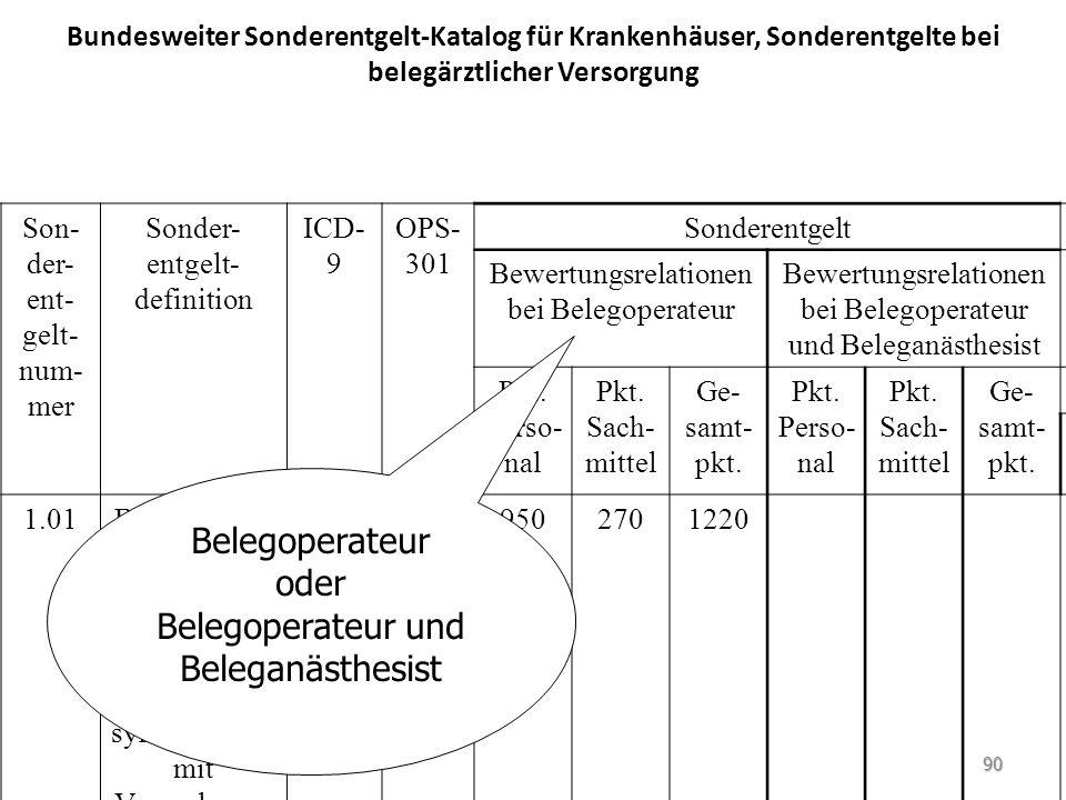 Bundesweiter Sonderentgelt-Katalog für Krankenhäuser, Sonderentgelte bei belegärztlicher Versorgung Son- der- ent- gelt- num- mer Sonder- entgelt- definition ICD- 9 OPS- 301 Sonderentgelt Bewertungsrelationen bei Belegoperateur Bewertungsrelationen bei Belegoperateur und Beleganästhesist Pkt.