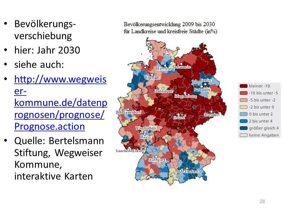 Bevölkerungs- verschiebung hier: Jahr 2030 siehe auch: http://www.wegweis er- kommune.de/datenp rognosen/prognose/ Prognose.action http://www.wegweis