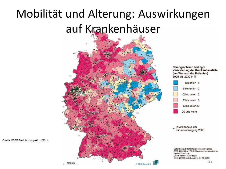 Mobilität und Alterung: Auswirkungen auf Krankenhäuser Quelle: BBSR-Bericht Kompakt, 11/2011 29