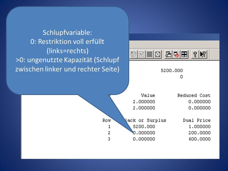Schlupfvariable: 0: Restriktion voll erfüllt (links=rechts) >0: ungenutzte Kapazität (Schlupf zwischen linker und rechter Seite)