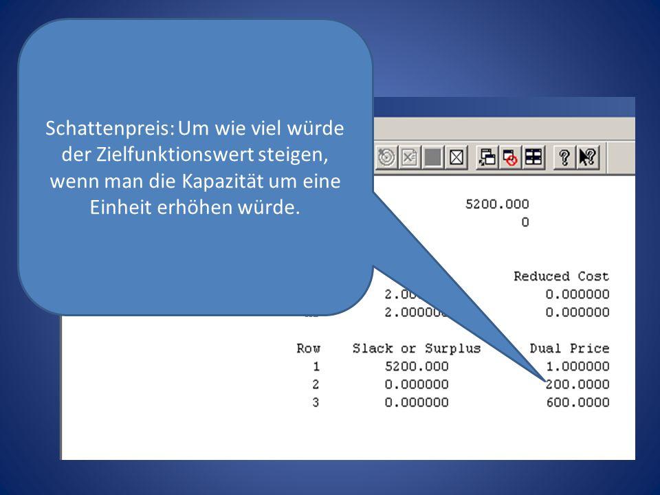 Schattenpreis: Um wie viel würde der Zielfunktionswert steigen, wenn man die Kapazität um eine Einheit erhöhen würde.
