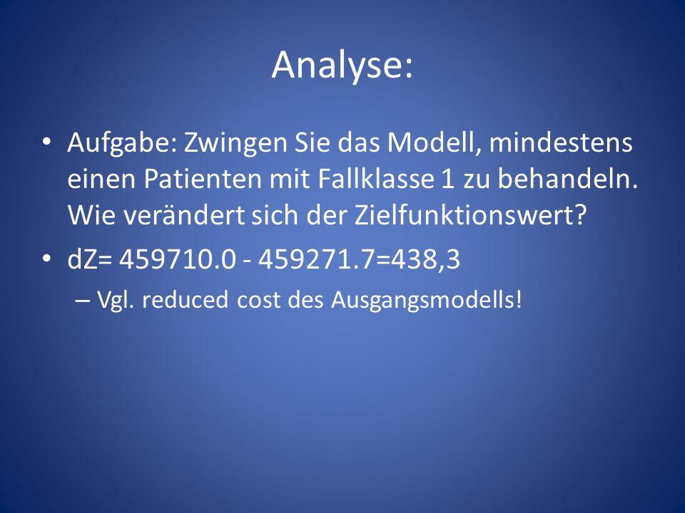 Analyse: Aufgabe: Zwingen Sie das Modell, mindestens einen Patienten mit Fallklasse 1 zu behandeln. Wie verändert sich der Zielfunktionswert? dZ= 4597