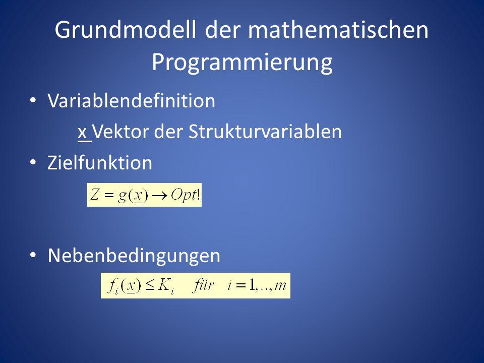 Spezialfall: Lineare Programmierung Zielfunktion – g(x) als lineare Funktion Nebenbedingungen – Alle fi als lineare Funktionen – Nicht-Negativitäts-Bedingung