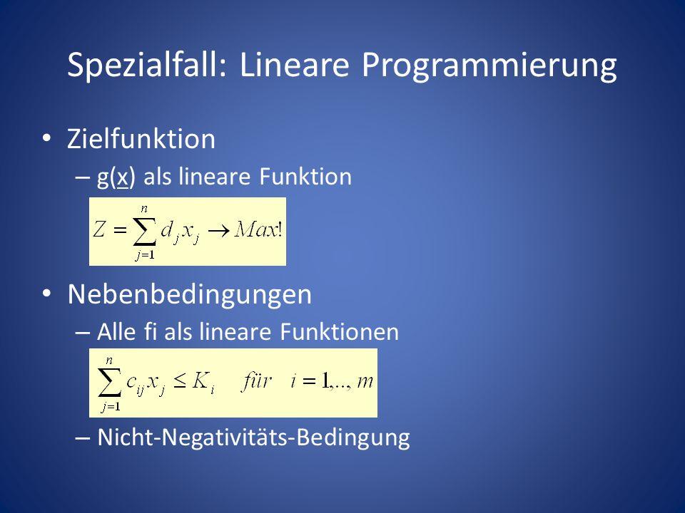 Spezialfall: Lineare Programmierung Zielfunktion – g(x) als lineare Funktion Nebenbedingungen – Alle fi als lineare Funktionen – Nicht-Negativitäts-Be