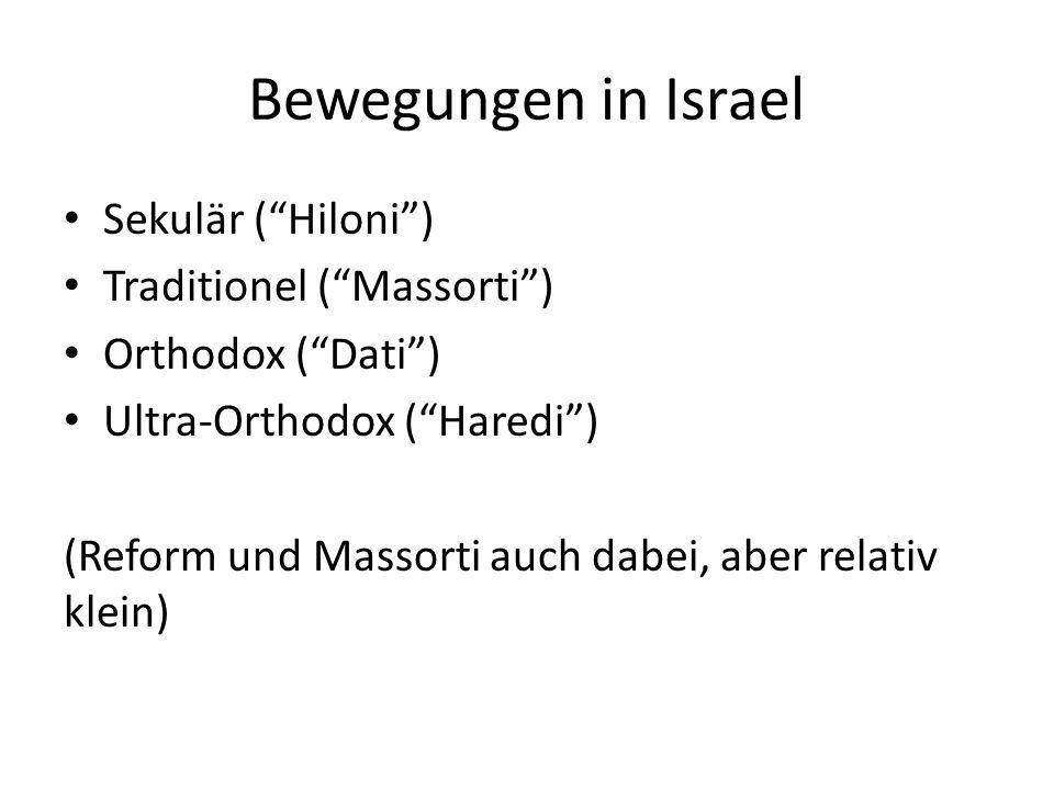 Bewegungen in Israel Sekulär (Hiloni) Traditionel (Massorti) Orthodox (Dati) Ultra-Orthodox (Haredi) (Reform und Massorti auch dabei, aber relativ klein)