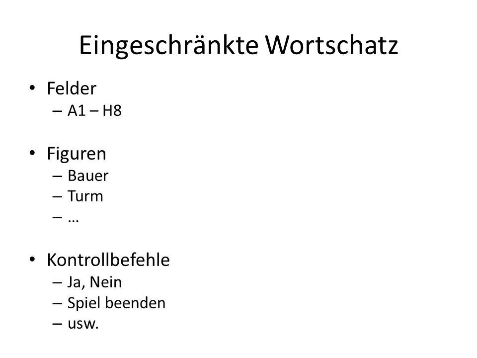 Eingeschränkte Wortschatz Felder – A1 – H8 Figuren – Bauer – Turm – … Kontrollbefehle – Ja, Nein – Spiel beenden – usw.