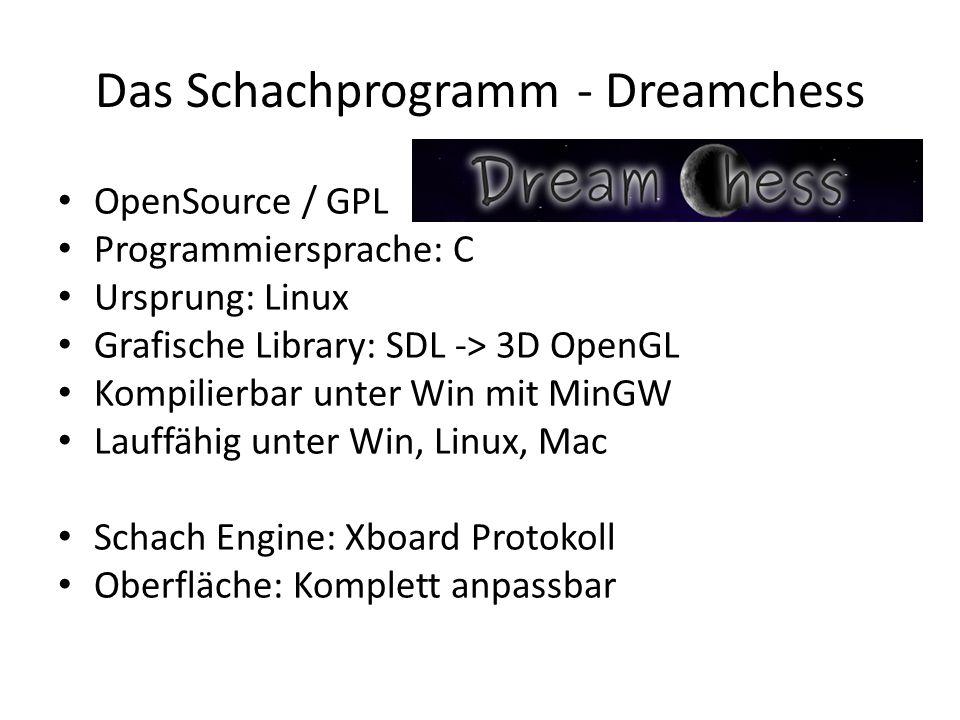 Das Schachprogramm - Dreamchess OpenSource / GPL Programmiersprache: C Ursprung: Linux Grafische Library: SDL -> 3D OpenGL Kompilierbar unter Win mit MinGW Lauffähig unter Win, Linux, Mac Schach Engine: Xboard Protokoll Oberfläche: Komplett anpassbar