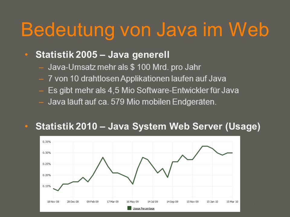 your name Bedeutung von Java im Web Statistik 2005 – Java generell –Java-Umsatz mehr als $ 100 Mrd. pro Jahr –7 von 10 drahtlosen Applikationen laufen